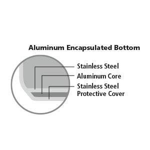 Aluminium Encapsulated Bottom